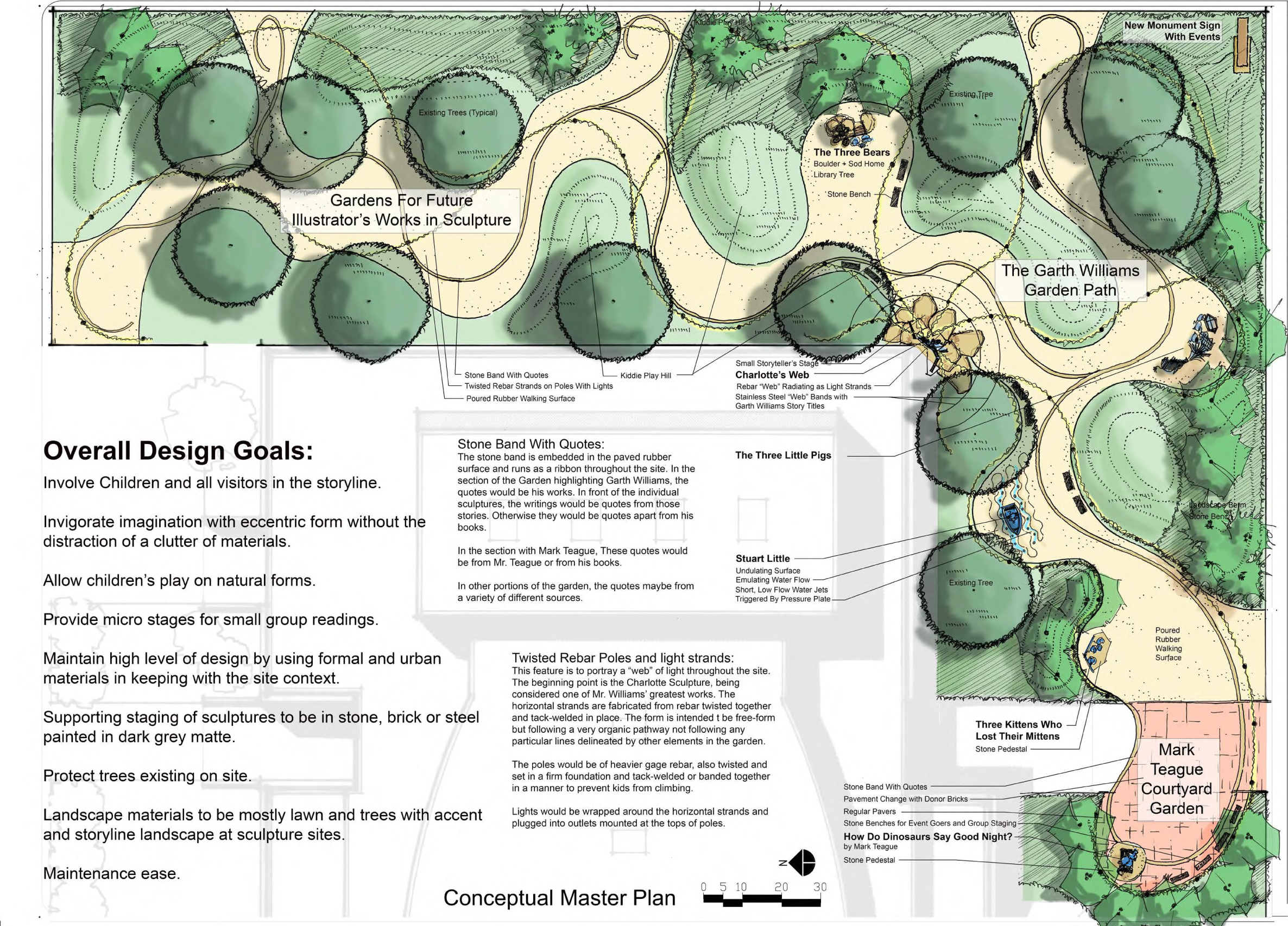 sculpture-garden-master-plan